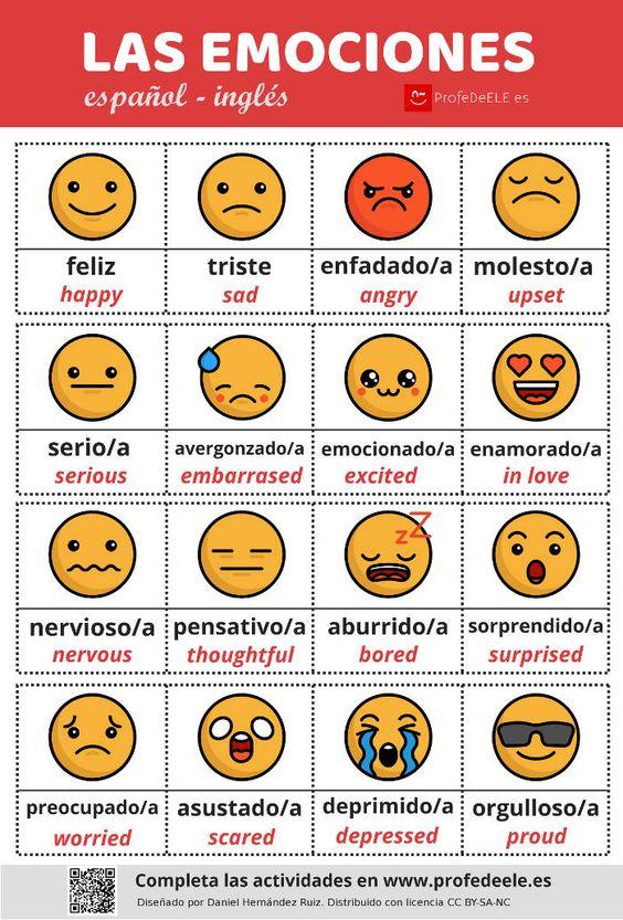 Blog Di Spagnolo Emociones Y Estados De ánimo 3a