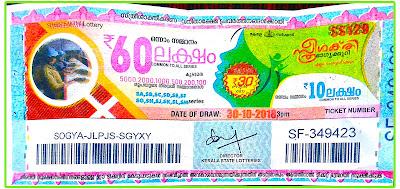 KeralaLotteryResult.net, kerala lottery kl result, yesterday lottery results, lotteries results, keralalotteries, kerala lottery, keralalotteryresult, kerala lottery result, kerala lottery result live, kerala lottery today, kerala lottery result today, kerala lottery results today, today kerala lottery result, sthree sakthi lottery results, kerala lottery result today sthree sakthi, sthree sakthi lottery result, kerala lottery result sthree sakthi today, kerala lottery sthree sakthi today result, sthree sakthi kerala lottery result, live sthree sakthi lottery SS-129, kerala lottery result 30.10.2018 sthree sakthi SS 129 30 october 2018 result, 30 10 2018, kerala lottery result 30-10-2018, sthree sakthi lottery SS 129 results 30-10-2018, 30/8/2018 kerala lottery today result sthree sakthi, 30/10/2018 sthree sakthi lottery SS-129, sthree sakthi 30.10.2018, 30.10.2018 lottery results, kerala lottery result October 30 2018, kerala lottery results 30th October 2018, 30.10.2018 tuesday SS-129 lottery result, 30.10.2018 sthree sakthi SS-129 Lottery Result, 30-10-2018 kerala lottery results, 30-10-2018 kerala state lottery result, 30-10-2018 SS-129, Kerala sthree sakthi Lottery Result 30/10/2018