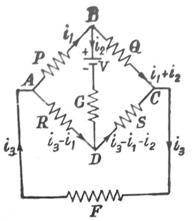 Elements of Electrical Engineering: KIRCHHOFF'S LAW