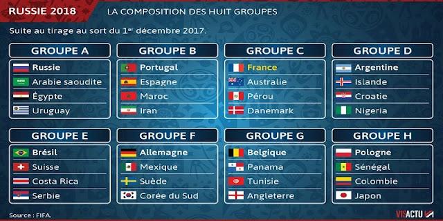 equipes-par-groupe-wc2018