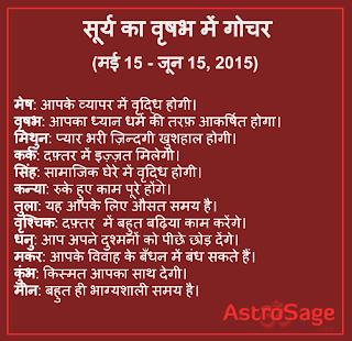 Surya ke Vrishabh mein Gochar se aapki zindagi mein aayenge kai badlav.