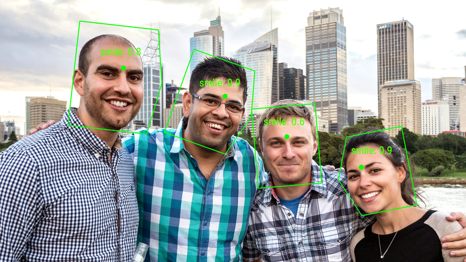 Android Developers Blog: Face Detection in Google Play services