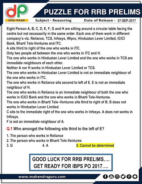 DP | Strategy For IBPS RRB 2017 - Puzzle For Rrb Prelims | 07 - 09  - 17