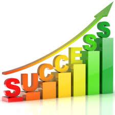 5 kiat jitu menjadi orang sukses