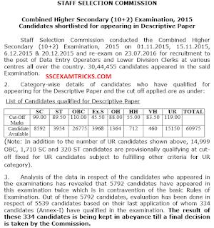 ssc chsl 2015 result