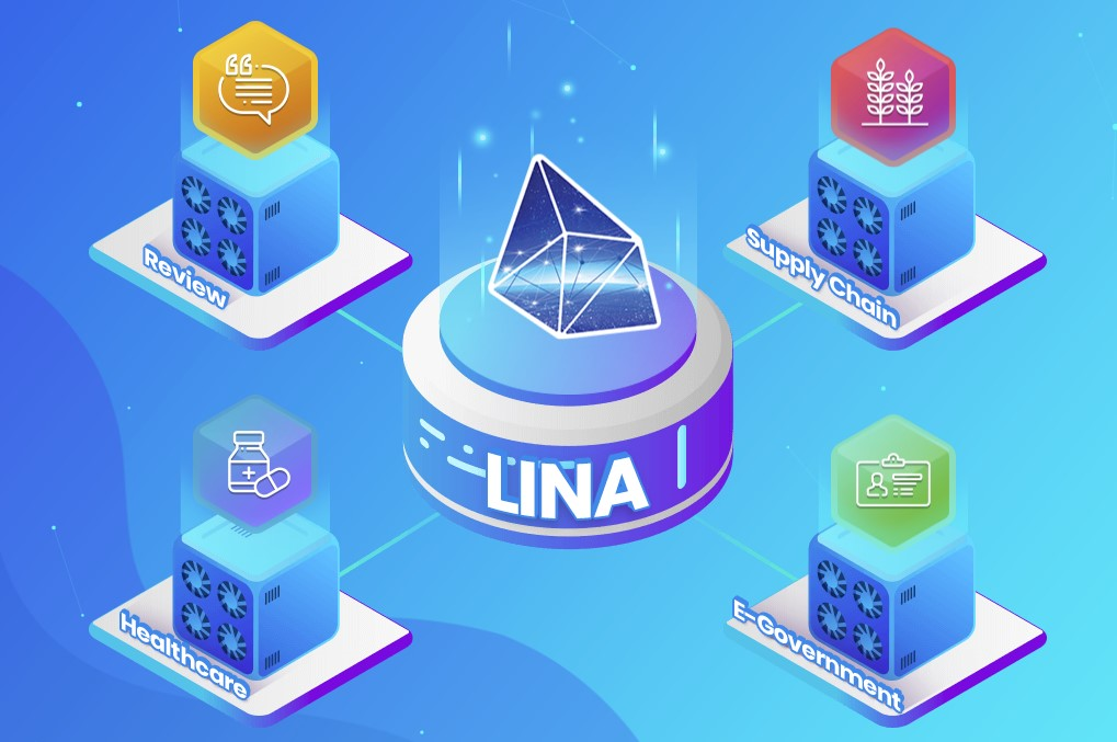 Lina Network Eco System