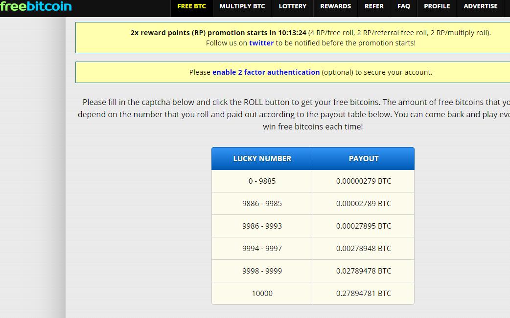Rewards points bitcoin price
