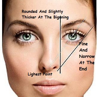 bloom 503: Beauty Tip of the Week: Eyebrow Threading