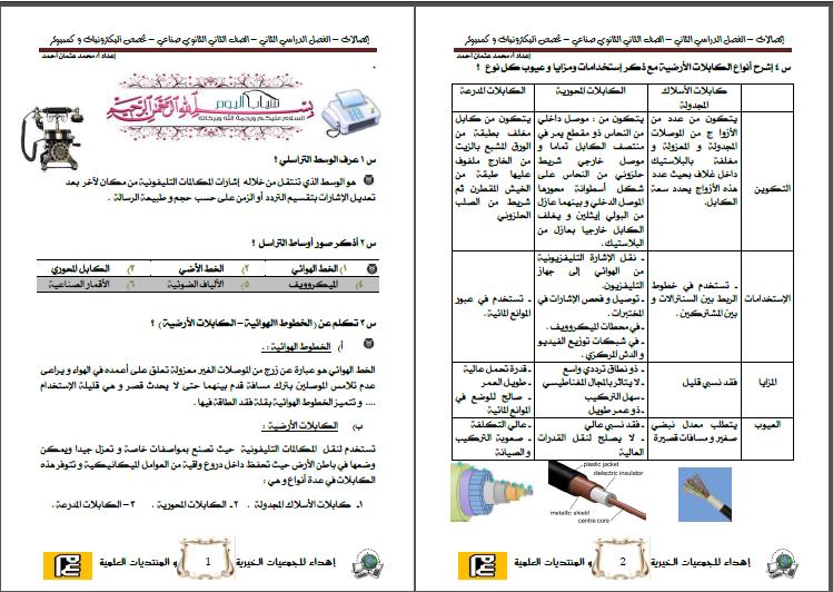 مذكرة إتصالات الصف الثانى الثانوى الصناعى  قسم اليكترونيات وكمبيوتر الترم الثانى 2016
