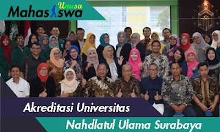 akreditasi unusa surabaya 2018