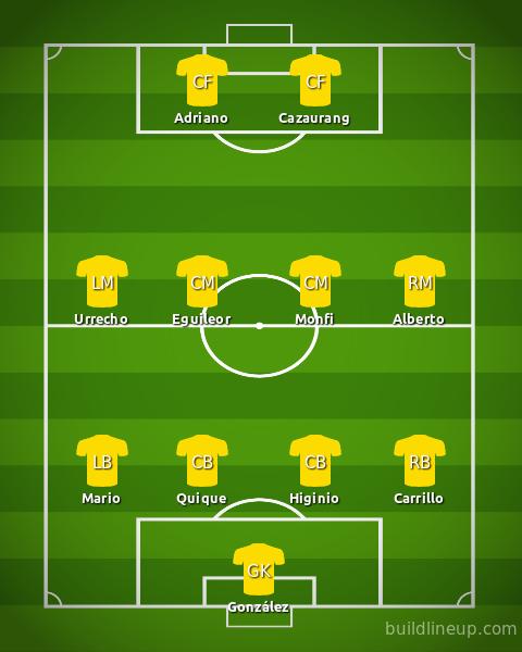Villarreal Ol%25C3%25ADmpic%2B1 1 1989 - El último partido del Villarreal en año nuevo
