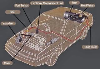 Μετατροπή βενζινοκινητήρα σε υβριδικό που «καίει» τσίπουρο με γλυκάνισο από Λαρισαίους επιστήμονες!