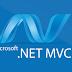 ¿Qué es ASP.NET MVC?