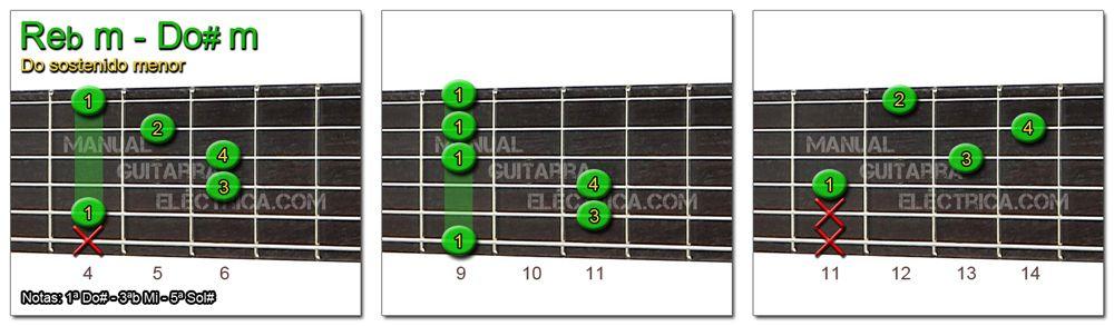 Acordes Guitarra Do Sostenido menor