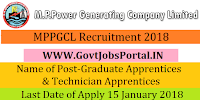 M.P. Power Generating Company Limited Recruitment 2018– Graduate Apprentices & Technician Apprentices