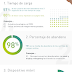 5 pasos para mejorar las conversiones de tu sitio web [Infografía]