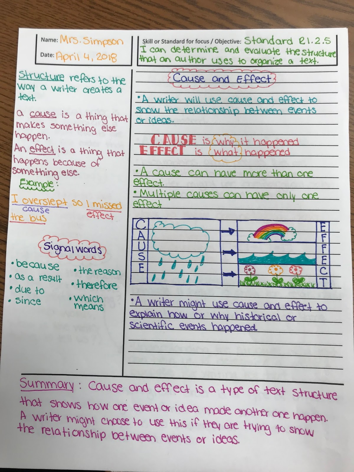 How I Use Cornell Notes Effectively In My Laguage Arts