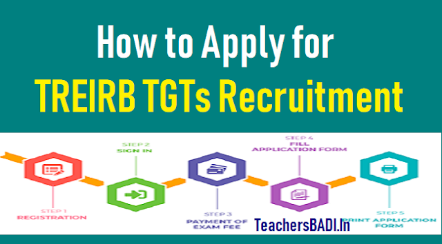 how to apply for treirb tgts recruitment 2018,apply online upto august 8,treirb tgts online application form,treirb tecruitment exam fee,treirb online applying procedure,last date to apply for treirb tgts recruitment