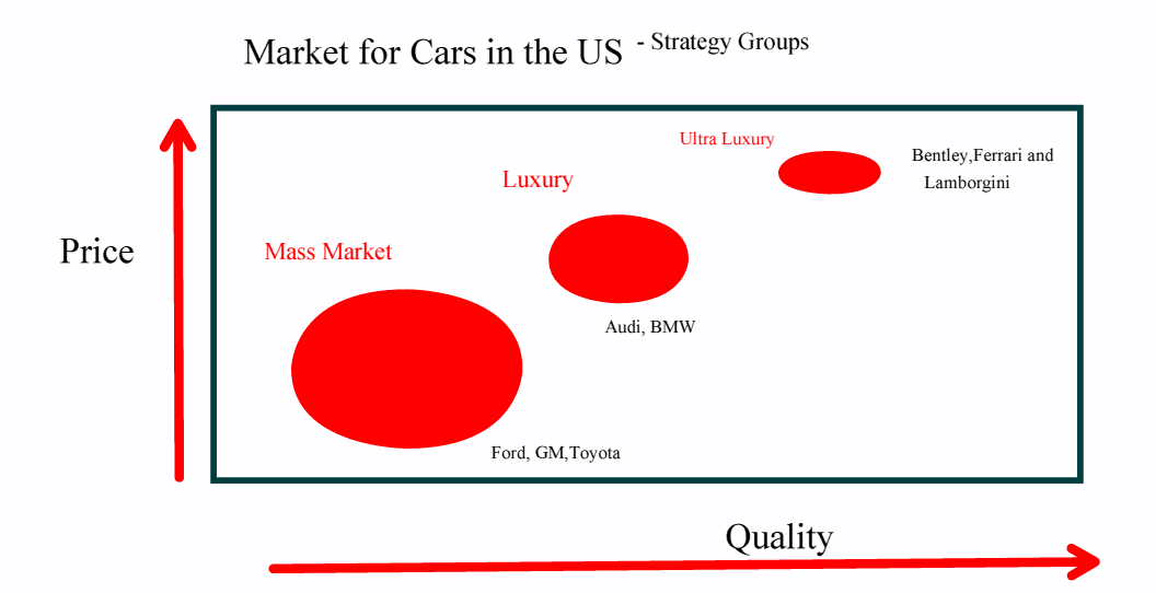 Bmw group management market and strategy analysis