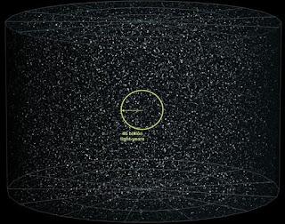 Tamaño total del Universo - Mapa teórico
