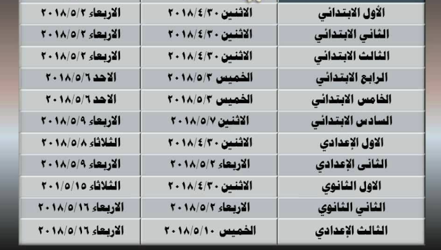 جدول امتحانات الشهادة الابتدائية اخر العام (جميع المراحل) 2018 جميع المحافظات