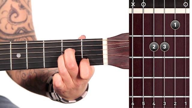 Belajar Chord dan kunci gitar dasar (A) minor