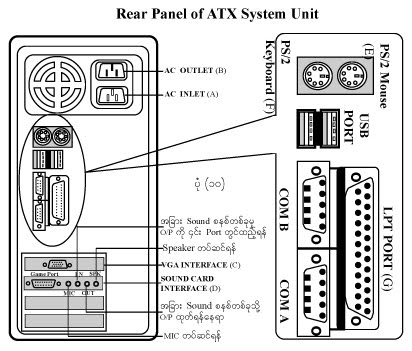 Hvac Split System Diagram Split Unit Air Conditioner