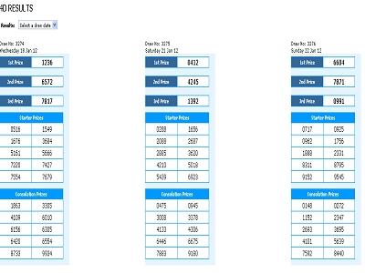 data sgp live draw pools