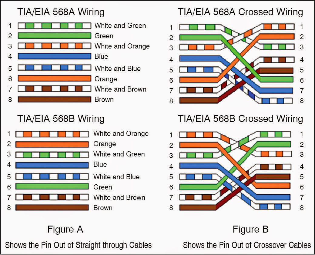 rj45 wiring diagram straight through stait through cat5 rj45 wiring diagram