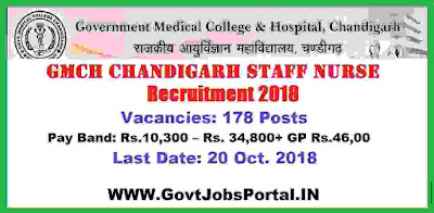 GMCH Chandigarh Recruitment 2018
