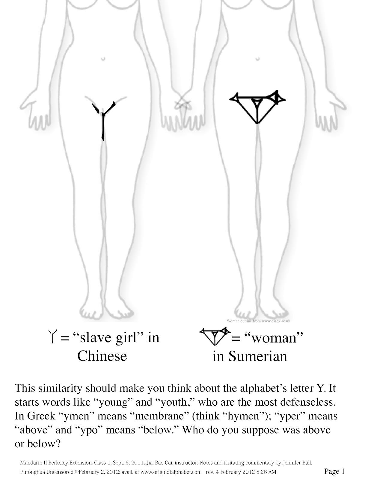 Νεότερο μαύρο θηλυκό πορνοστάρ