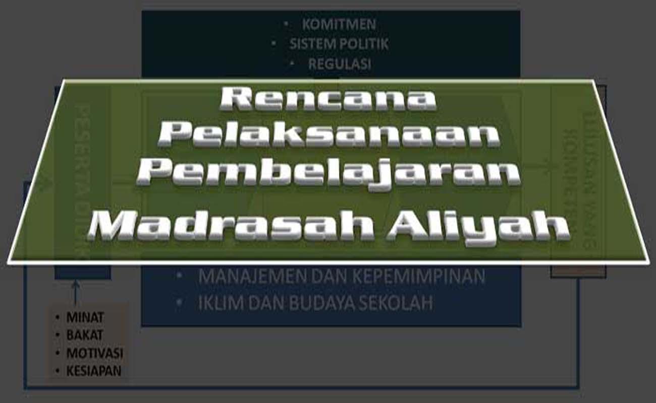 Download RPP KTSP MA SMA Semua Mapel