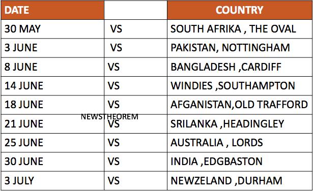 England's ICC Cricket World Cup 2019 schedule