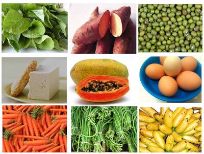 Tips Cara Menggemukkan Badan – bikin gemuk