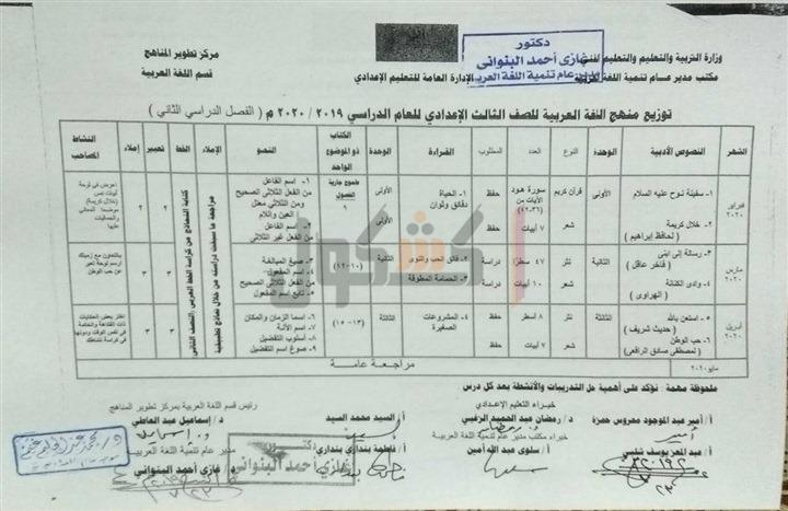 توزيع منهج اللغة العربية الصف الثالث الاعدادي 2020 الترم الثاني