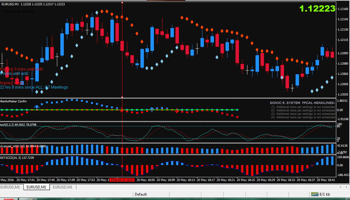 60 second binary options indicator download