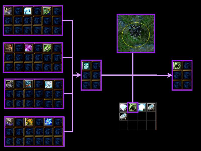 one piece change time versi 1.5 item King