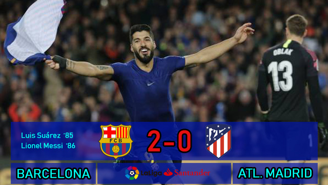Video Highlights dan Cuplikan Gol Barcelona vs Atletico Madrid (07 April 2019)