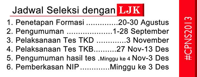 Formasi Cpns 2013 Lampung Info Cpns Honorer K2 Tahun 2013 September 2016 Terbaru Formasi Cpns 2013 Pelamar Umum Yang Sudah Ditetapkan Lihat Formasi2