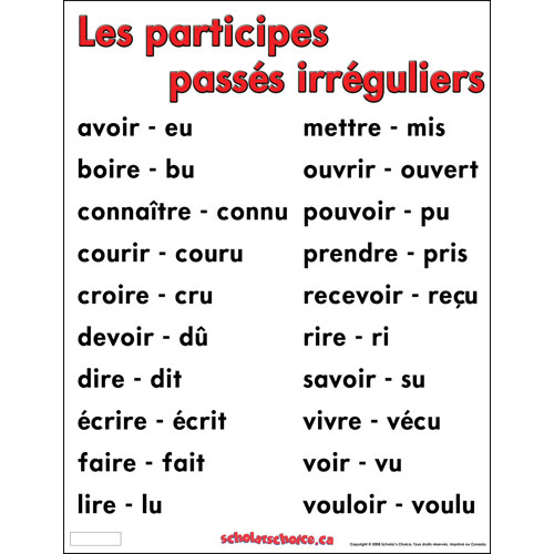 http://4.bp.blogspot.com/-38uEixKRY8A/T8MrI2NXpyI/AAAAAAAAAQw/eB5KtXL83JU/s1600/Les-Participes-Passes-Irreguliers.jpg