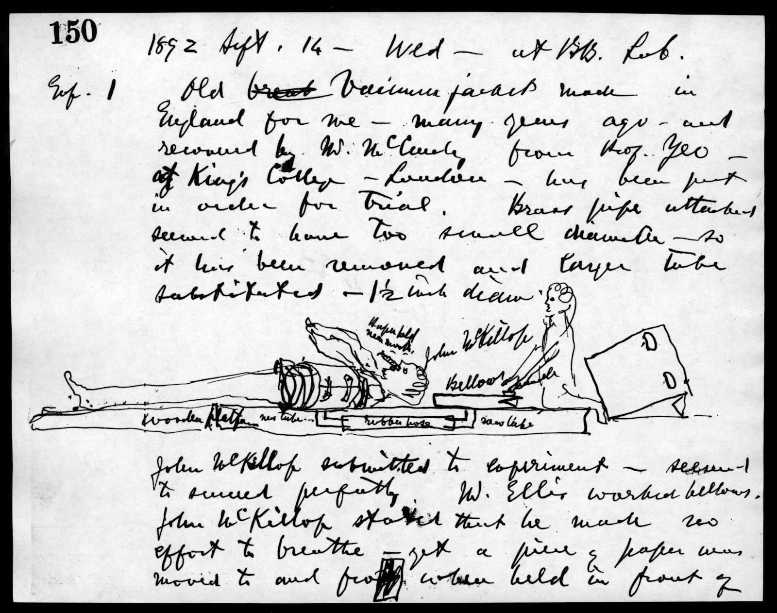 Alexander Graham Bell Telephone Diagram Pioneer Car Stereo Deh 1300mp Wiring First Wroc Awski