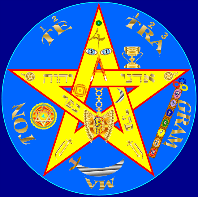the-symbols-in-the-esoteric-pentagram