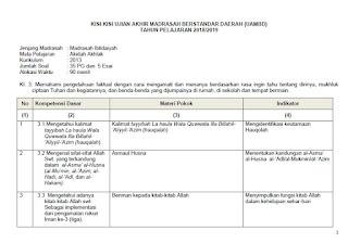 Berikut ini akan saya bagikan file yang berisikan  Kisi-Kisi UAMBD Akidah Akhlak MI 2019