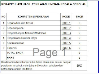 Rekapitulasi Hasil Penilaian Kinerja Kepala Sekolah, https://gurujumi.blogspot.com/