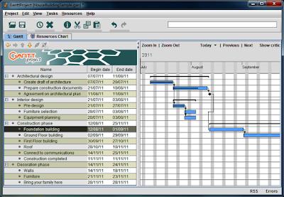 Công cụ quản lý dự án miễn phí Ganttproject cho Desktop