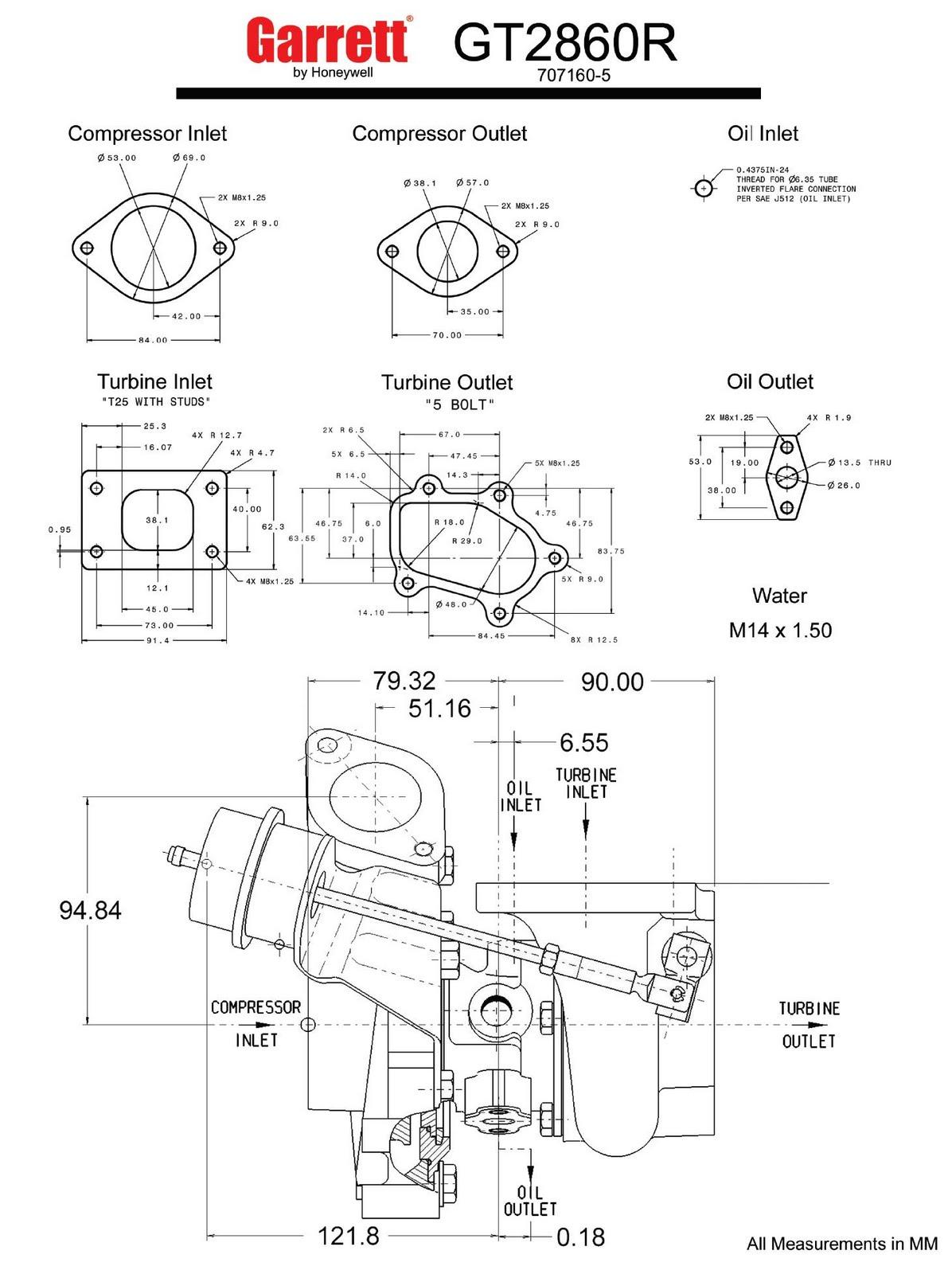 July Turbocharger Specs