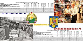 Consumul anual de alimente pe locuitor între 1970 și 2013