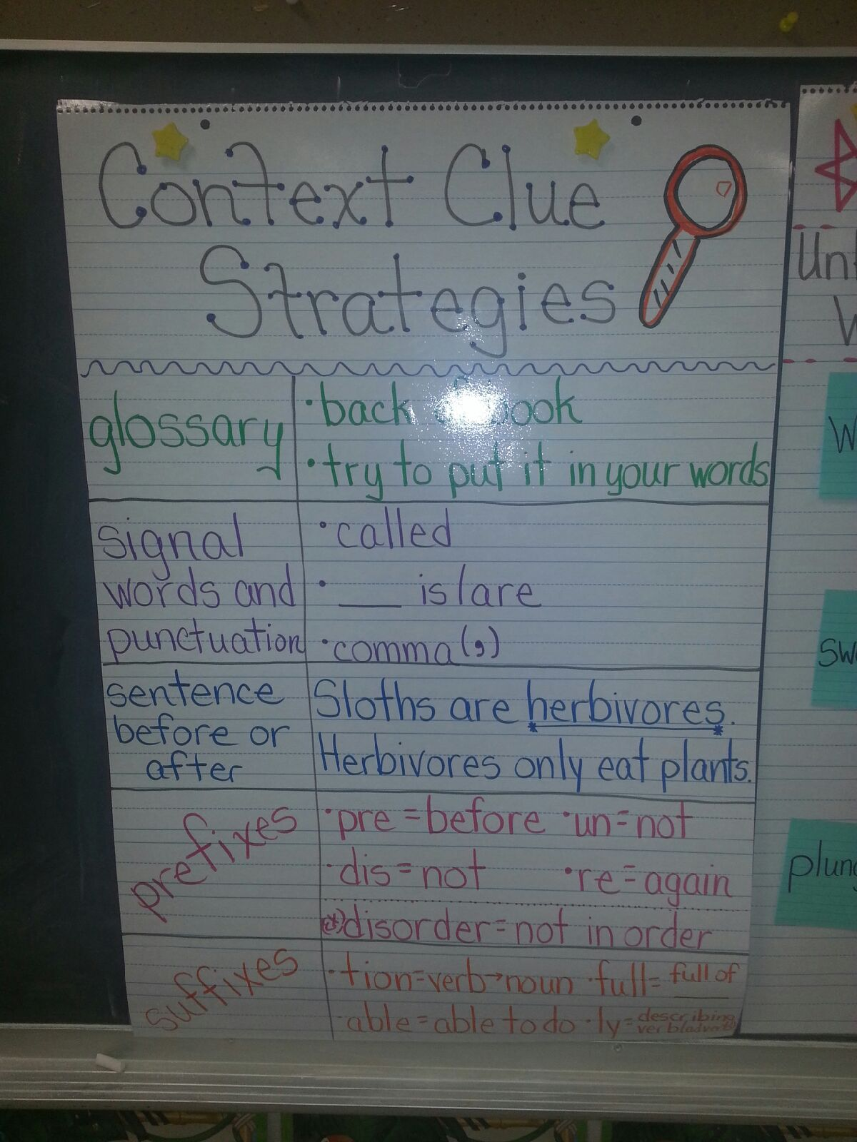 Smith's Safari    Adventures in Teaching!: Context Clues