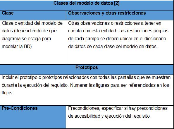 descripción detallada de requisito funcional de software parte 2