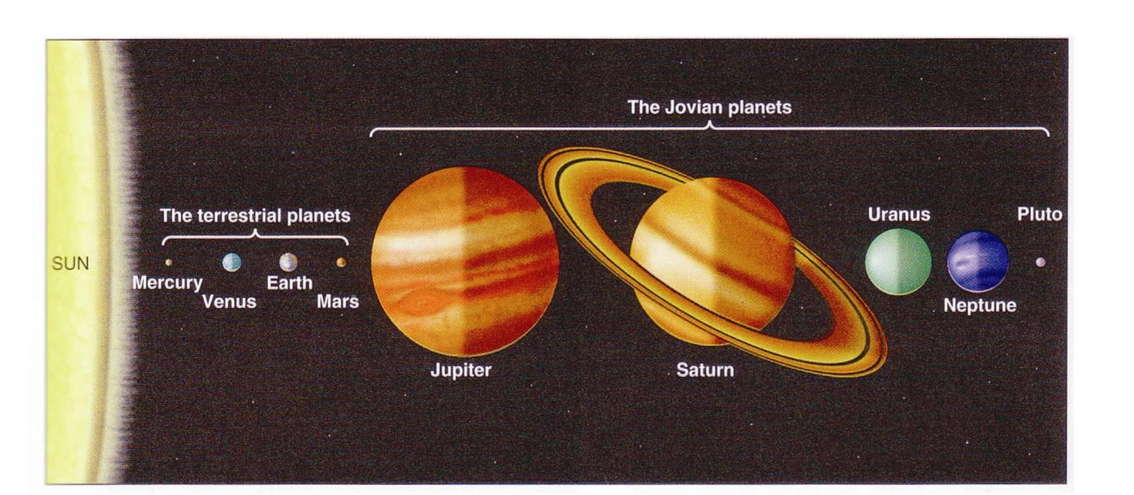 jovian planets in size order - photo #4